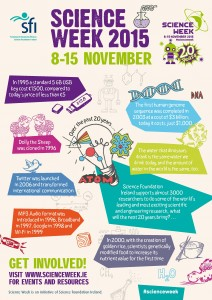 02044_SFI_Science_Week_Poster_05